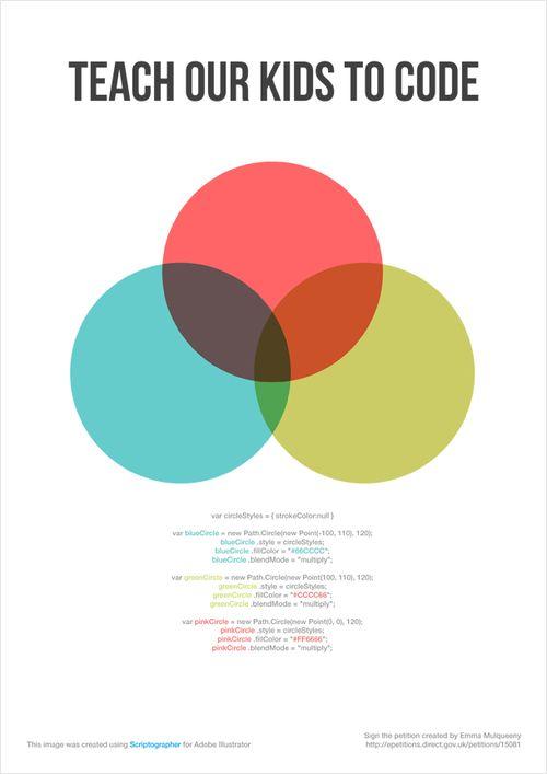 TeachOurKidsToCode_Poster