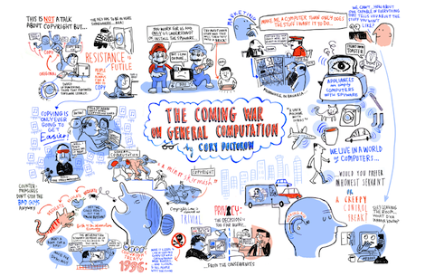 Scriberian blog visual Firestarters 5