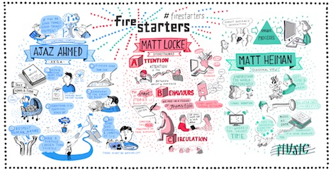 Firestarters 6 visual