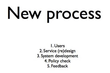 New-process